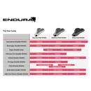 Endura FS260-Pro SL Bib Short Long-Wide Pad